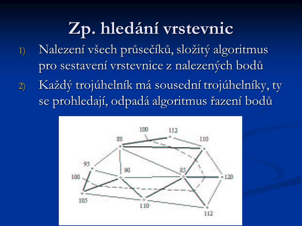 Zp. hledání vrstevnic 1) Nalezení všech průsečíků, složitý algoritmus pro sestavení vrstevnice z nalezených bodů 2) Každý trojúhelník má sousední troj