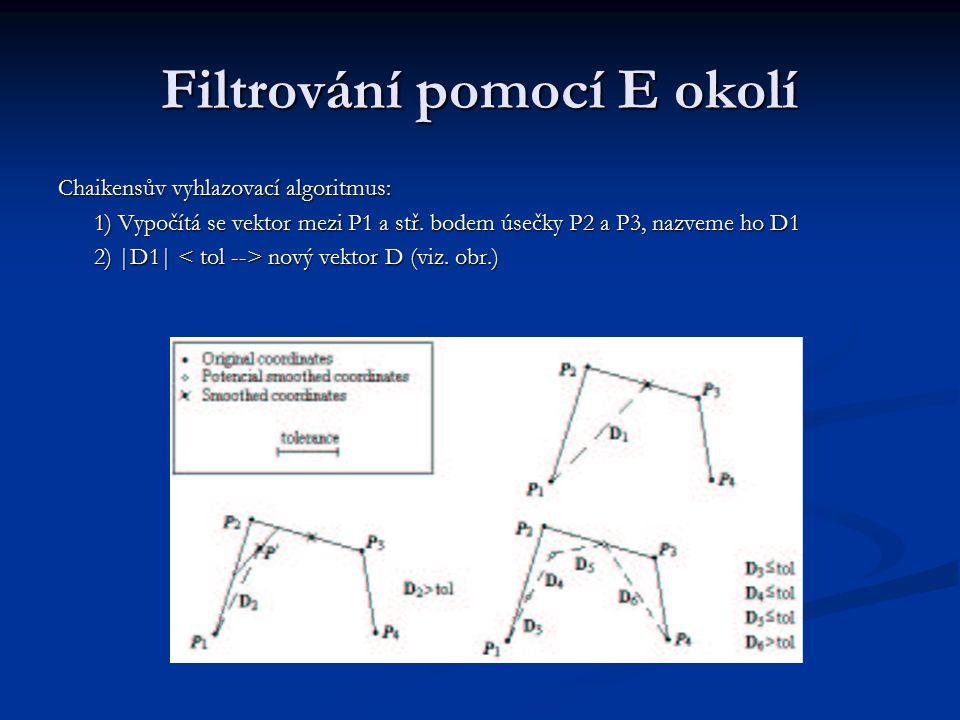 Filtrování pomocí E okolí Chaikensův vyhlazovací algoritmus: 1) Vypočítá se vektor mezi P1 a stř. bodem úsečky P2 a P3, nazveme ho D1 2) |D1| nový vek