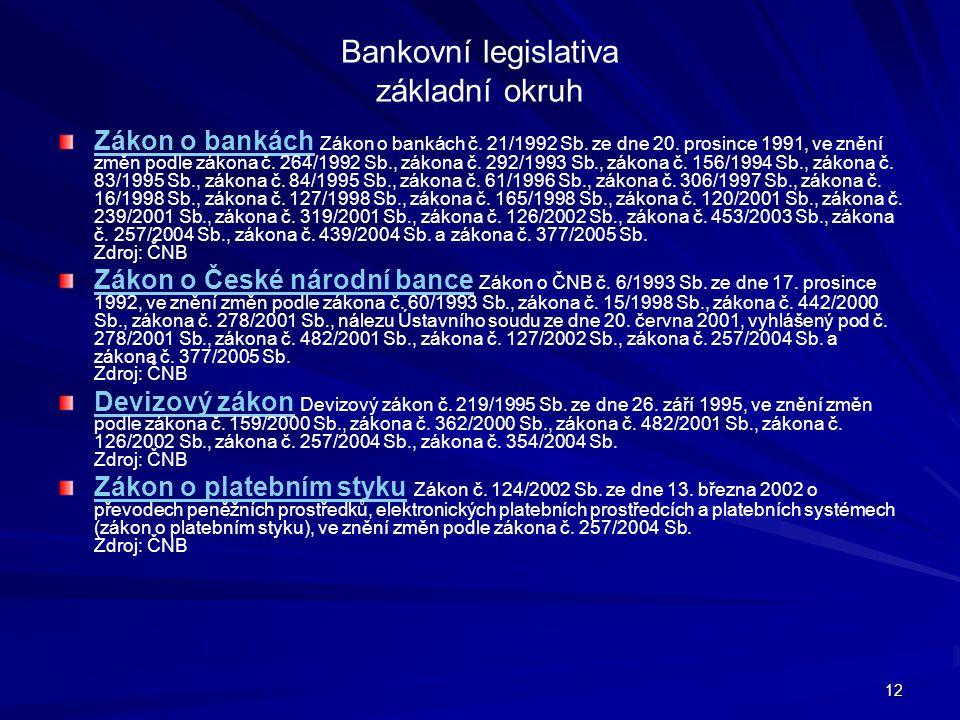 12 Bankovní legislativa základní okruh Zákon o bankáchZákon o bankách Zákon o bankách č. 21/1992 Sb. ze dne 20. prosince 1991, ve znění změn podle zák