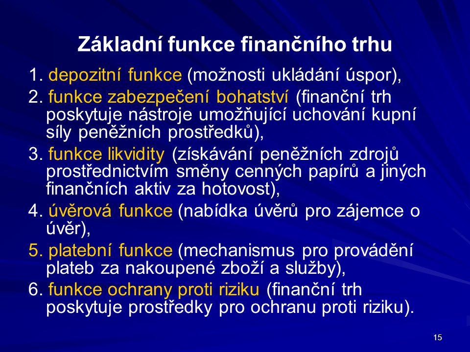 15 Základní funkce finančního trhu 1. depozitní funkce (možnosti ukládání úspor), 2. funkce zabezpečení bohatství (finanční trh poskytuje nástroje umo