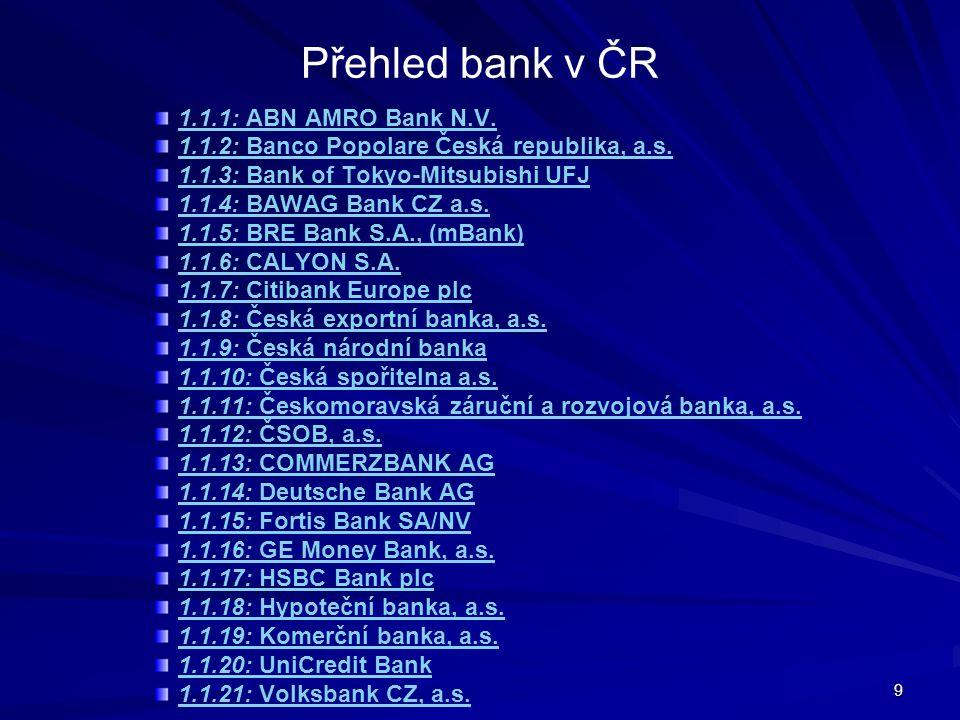 9 Přehled bank v ČR 1.1.1: ABN AMRO Bank N.V. 1.1.2: Banco Popolare Česká republika, a.s. 1.1.3: Bank of Tokyo-Mitsubishi UFJ 1.1.4: BAWAG Bank CZ a.s