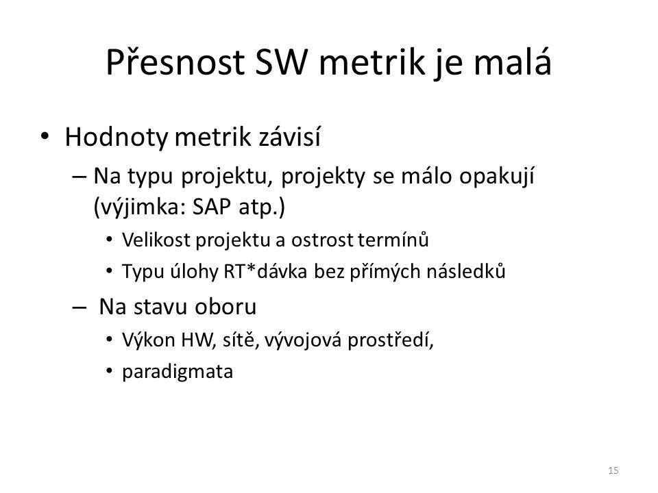 15 Přesnost SW metrik je malá Hodnoty metrik závisí – Na typu projektu, projekty se málo opakují (výjimka: SAP atp.) Velikost projektu a ostrost termí