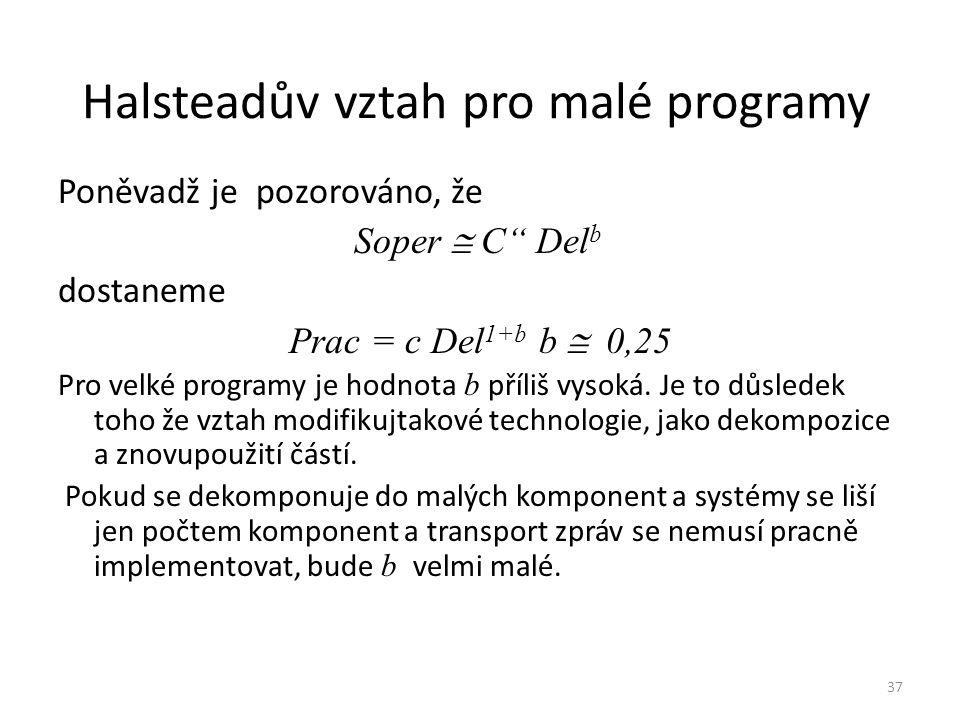 """37 Halsteadův vztah pro malé programy Poněvadž je pozorováno, že Soper  C"""" Del b dostaneme Prac = c Del 1+b b  0,25 Pro velké programy je hodnota b"""