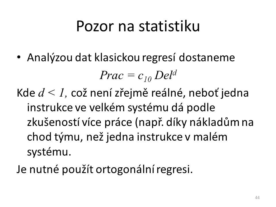 44 Pozor na statistiku Analýzou dat klasickou regresí dostaneme Prac = c 10 Del d Kde d < 1, což není zřejmě reálné, neboť jedna instrukce ve velkém s