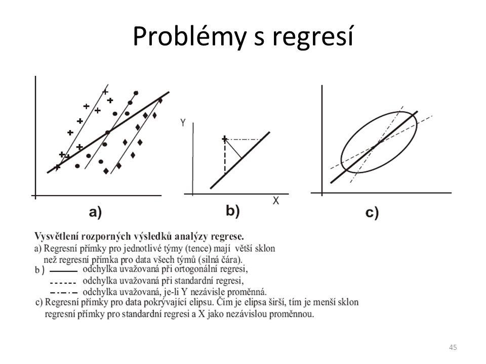 45 Problémy s regresí