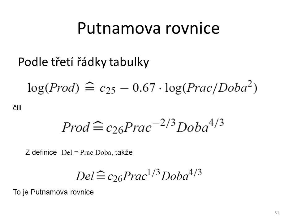 51 Putnamova rovnice Podle třetí řádky tabulky čili Z definice Del = Prac Doba, takže To je Putnamova rovnice
