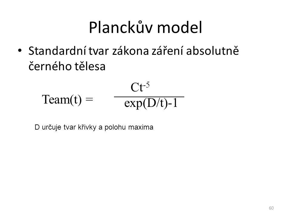60 Planckův model Standardní tvar zákona záření absolutně černého tělesa Team(t) = Ct -5 exp(D/t)-1 D určuje tvar křivky a polohu maxima