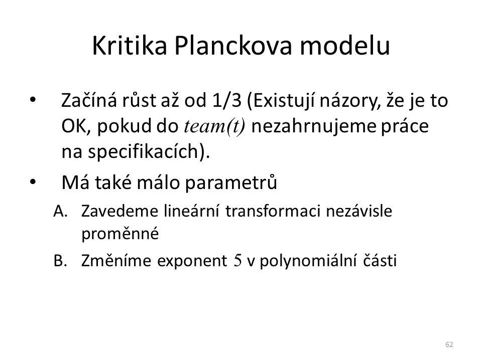 62 Kritika Planckova modelu Začíná růst až od 1/3 (Existují názory, že je to OK, pokud do team(t) nezahrnujeme práce na specifikacích). Má také málo p