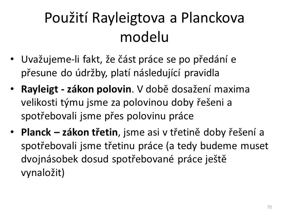 70 Použití Rayleigtova a Planckova modelu Uvažujeme-li fakt, že část práce se po předání e přesune do údržby, platí následující pravidla Rayleigt - zá