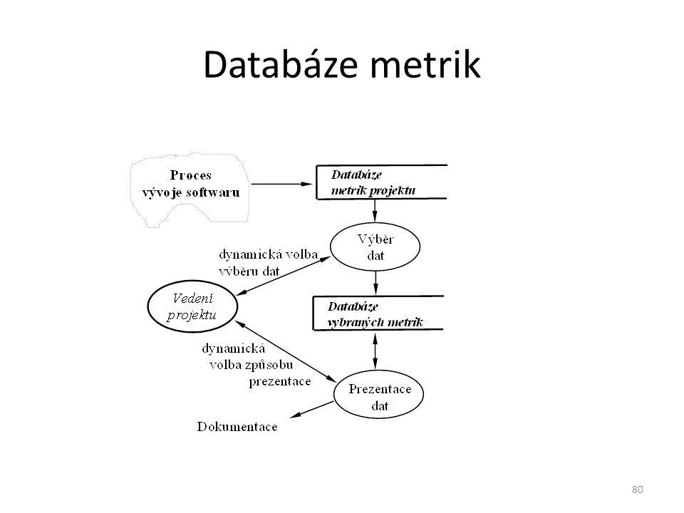 80 Databáze metrik