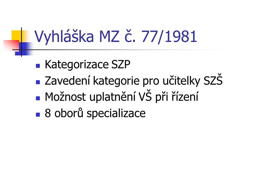 Vyhláška MZ č. 77/1981 Kategorizace SZP Zavedení kategorie pro učitelky SZŠ Možnost uplatnění VŠ při řízení 8 oborů specializace