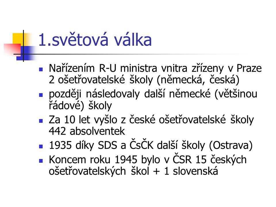 1.světová válka Nařízením R-U ministra vnitra zřízeny v Praze 2 ošetřovatelské školy (německá, česká) později následovaly další německé (většinou řádo