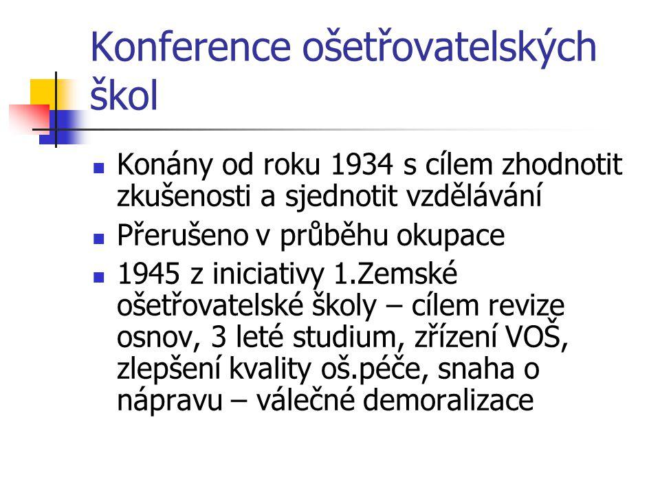 Konference ošetřovatelských škol Konány od roku 1934 s cílem zhodnotit zkušenosti a sjednotit vzdělávání Přerušeno v průběhu okupace 1945 z iniciativy