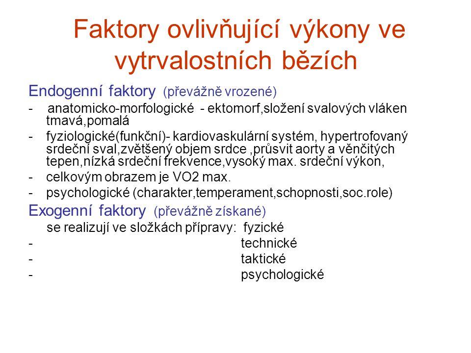 Faktory ovlivňující výkony ve vytrvalostních bězích Endogenní faktory (převážně vrozené) - anatomicko-morfologické - ektomorf,složení svalových vláken
