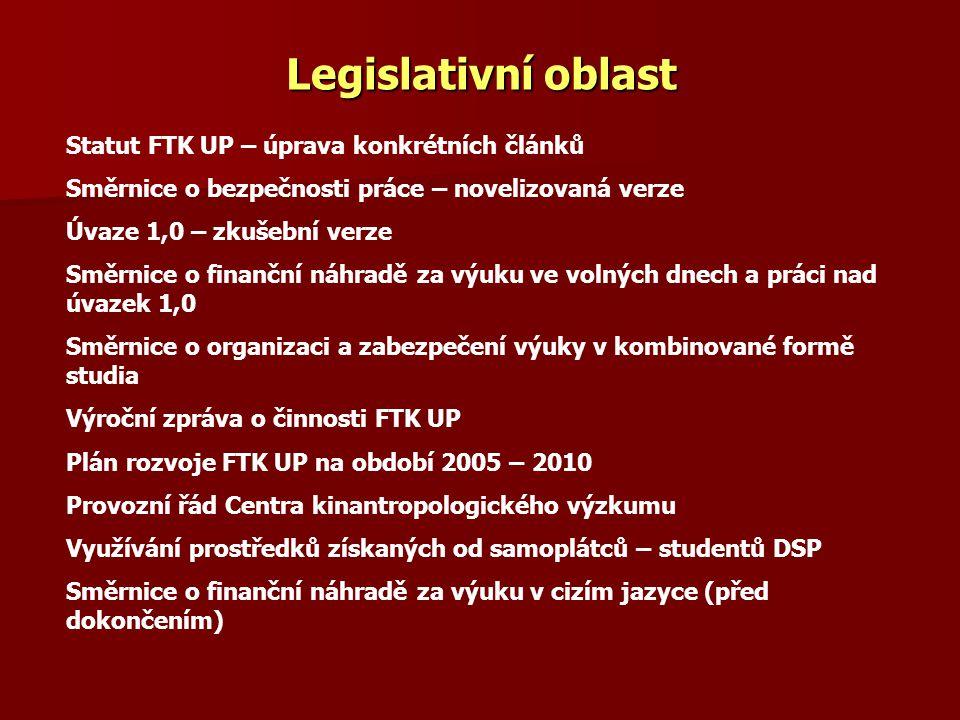 Legislativní oblast Statut FTK UP – úprava konkrétních článků Směrnice o bezpečnosti práce – novelizovaná verze Úvaze 1,0 – zkušební verze Směrnice o