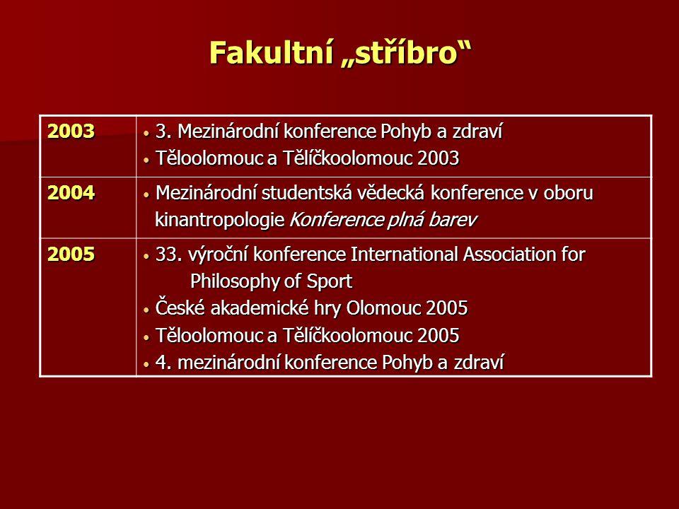 """Fakultní """"stříbro"""" 2003 3. Mezinárodní konference Pohyb a zdraví 3. Mezinárodní konference Pohyb a zdraví Těloolomouc a Tělíčkoolomouc 2003 Těloolomou"""