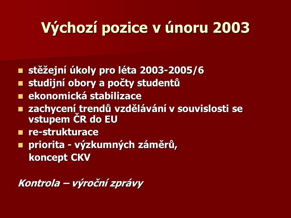 Výchozí pozice v únoru 2003 stěžejní úkoly pro léta 2003-2005/6 stěžejní úkoly pro léta 2003-2005/6 studijní obory a počty studentů studijní obory a p