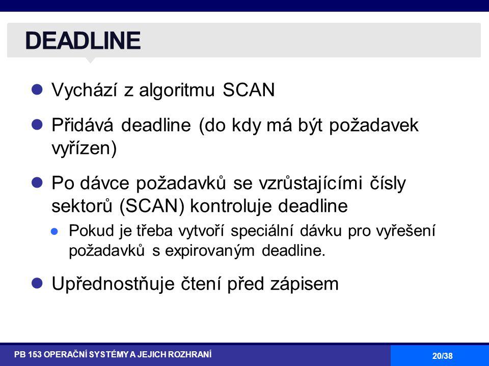 20/38 Vychází z algoritmu SCAN Přidává deadline (do kdy má být požadavek vyřízen) Po dávce požadavků se vzrůstajícími čísly sektorů (SCAN) kontroluje deadline ●Pokud je třeba vytvoří speciální dávku pro vyřešení požadavků s expirovaným deadline.