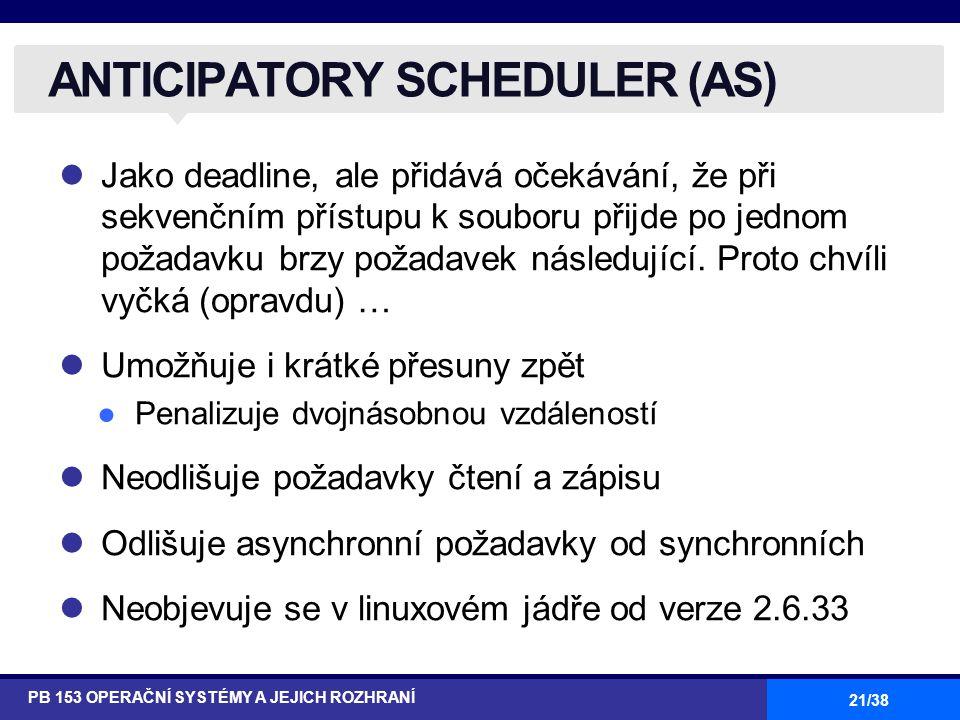 21/38 Jako deadline, ale přidává očekávání, že při sekvenčním přístupu k souboru přijde po jednom požadavku brzy požadavek následující.