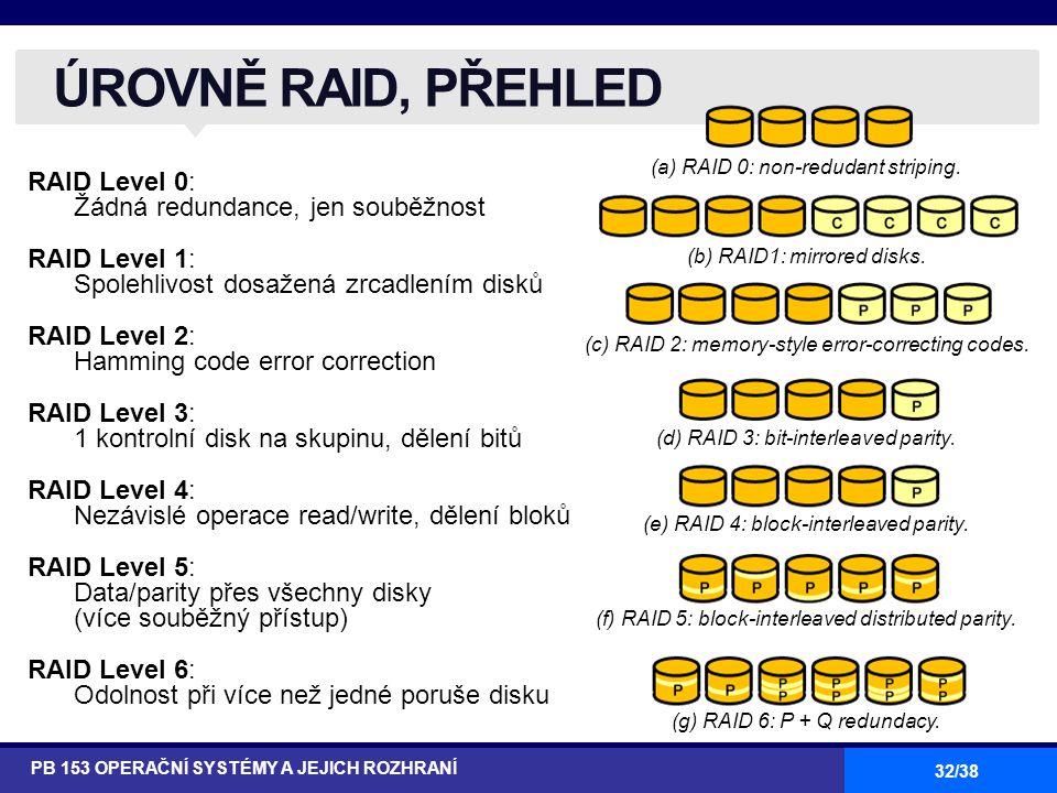 32/38 RAID Level 0: Žádná redundance, jen souběžnost RAID Level 1: Spolehlivost dosažená zrcadlením disků RAID Level 2: Hamming code error correction RAID Level 3: 1 kontrolní disk na skupinu, dělení bitů RAID Level 4: Nezávislé operace read/write, dělení bloků RAID Level 5: Data/parity přes všechny disky (více souběžný přístup) RAID Level 6: Odolnost při více než jedné poruše disku ÚROVNĚ RAID, PŘEHLED PB 153 OPERAČNÍ SYSTÉMY A JEJICH ROZHRANÍ (a) RAID 0: non-redudant striping.