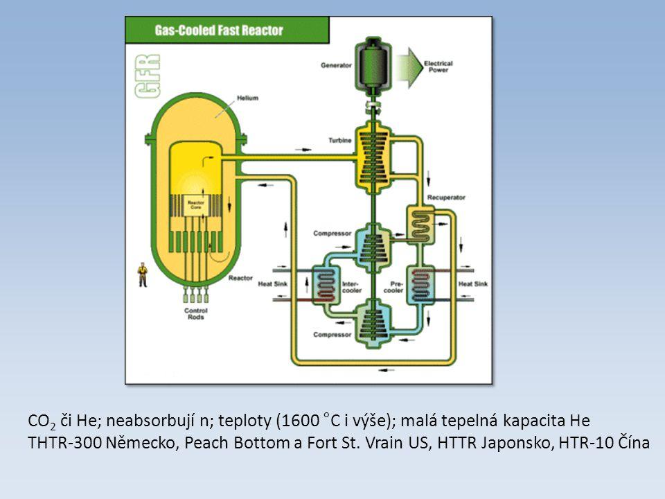 CO 2 či He; neabsorbují n; teploty (1600 °C i výše); malá tepelná kapacita He THTR-300 Německo, Peach Bottom a Fort St.