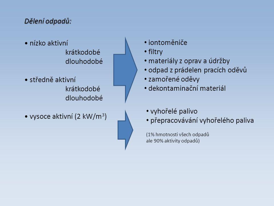 Dělení odpadů: nízko aktivní krátkodobé dlouhodobé středně aktivní krátkodobé dlouhodobé vysoce aktivní (2 kW/m 3 ) iontoměniče filtry materiály z oprav a údržby odpad z prádelen pracích oděvů zamořené oděvy dekontaminační materiál vyhořelé palivo přepracovávání vyhořelého paliva (1% hmotnosti všech odpadů ale 90% aktivity odpadů)