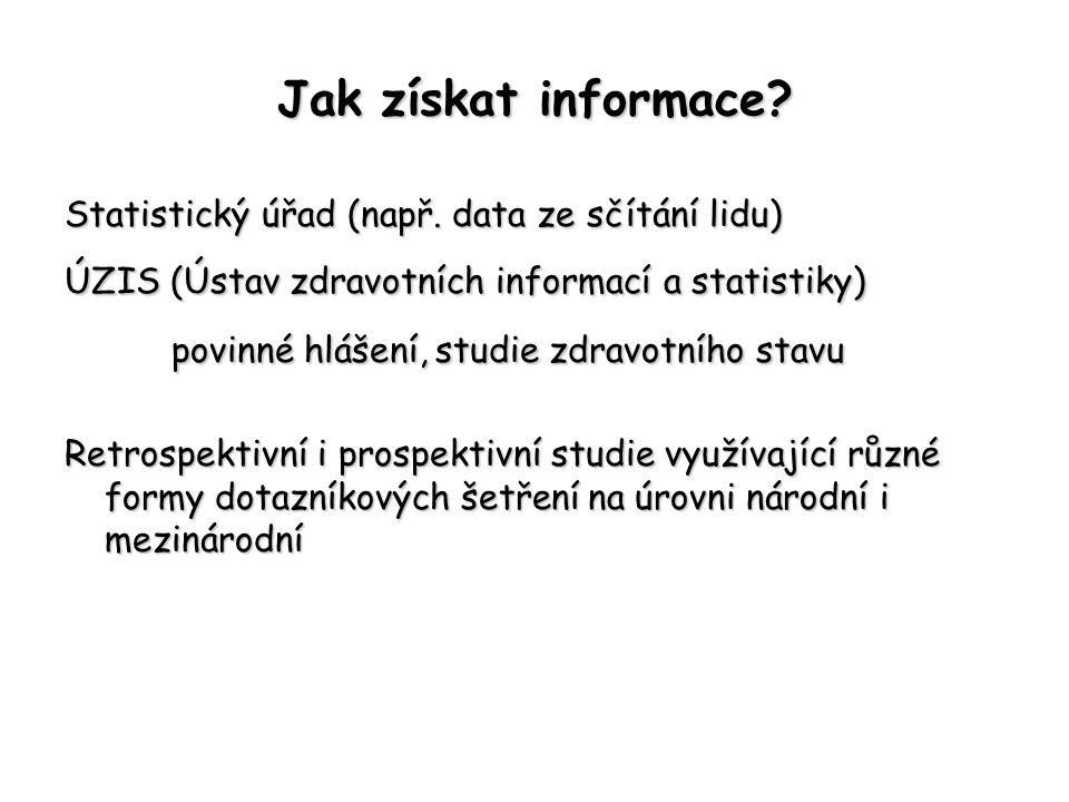 Jak získat informace. Statistický úřad (např.