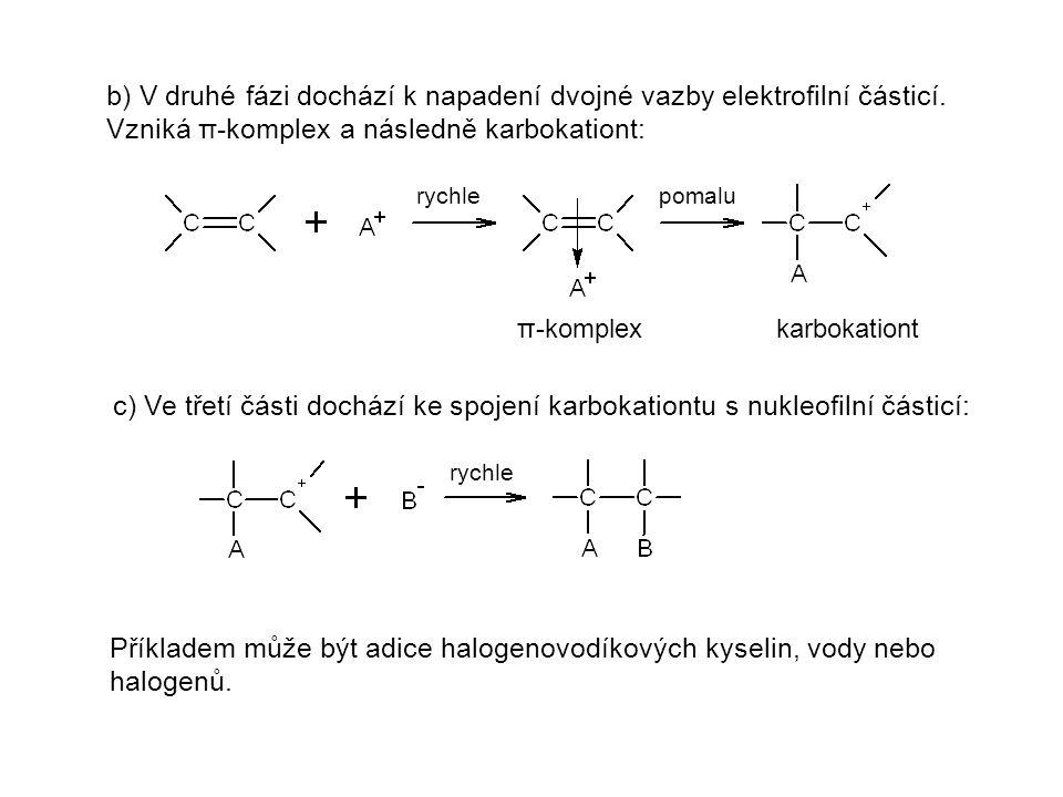 b) V druhé fázi dochází k napadení dvojné vazby elektrofilní částicí.