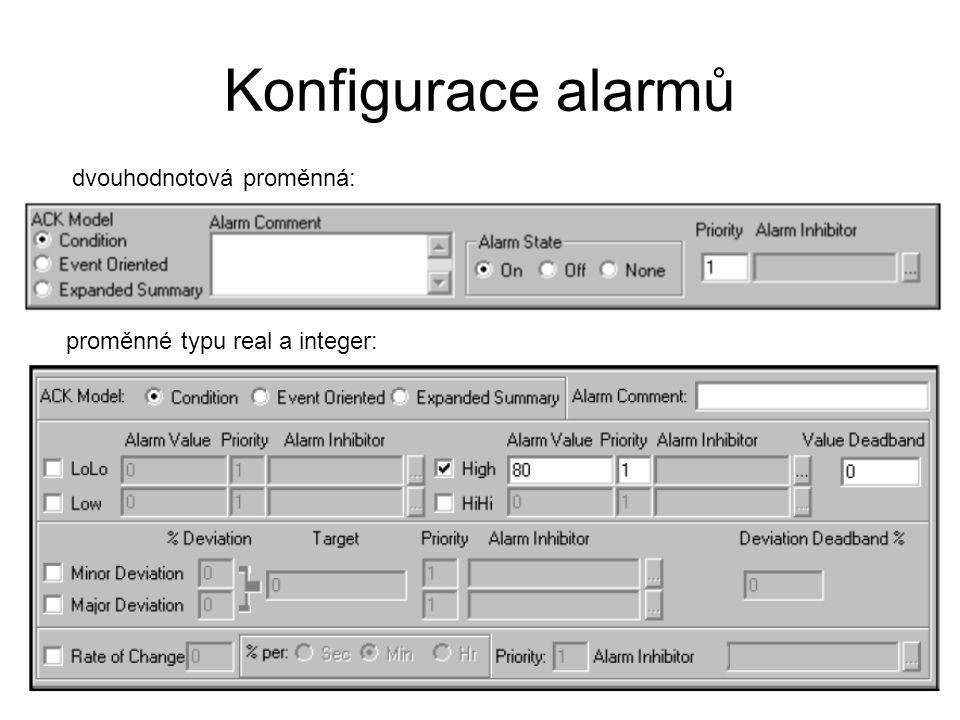 Konfigurace alarmů dvouhodnotová proměnná: proměnné typu real a integer: