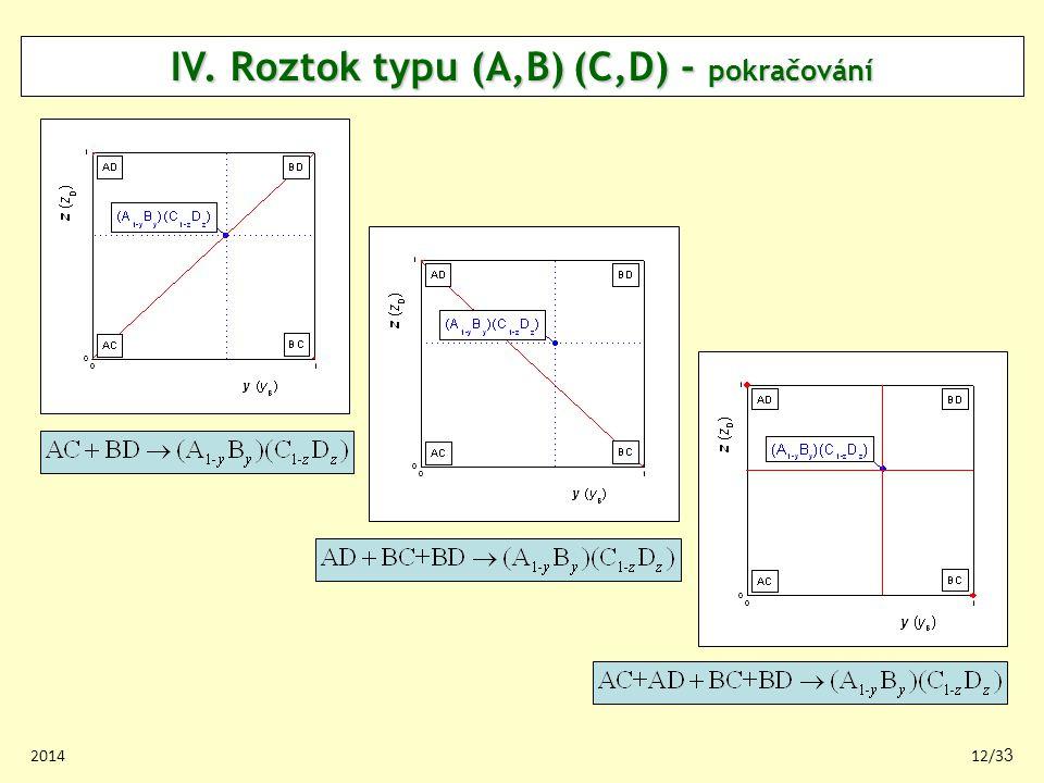 201412/33 IV. Roztok typu (A,B) (C,D) - pokračování