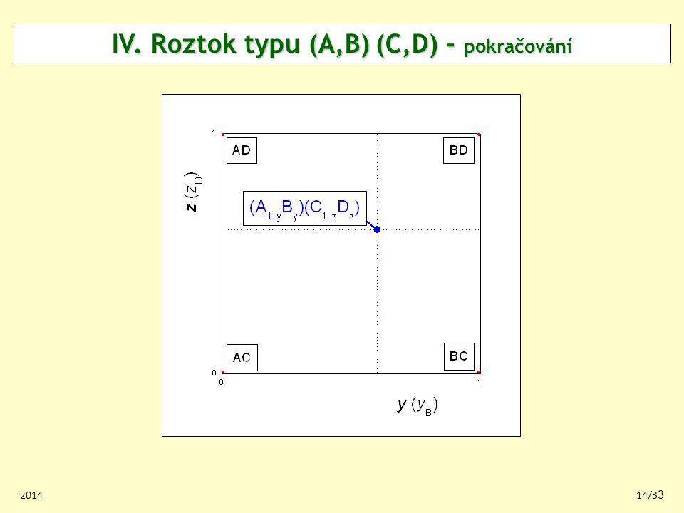 201414/33 IV. Roztok typu (A,B) (C,D) - pokračování