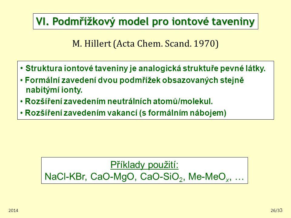 201426/33 VI.Podmřížkový model pro iontové taveniny M.