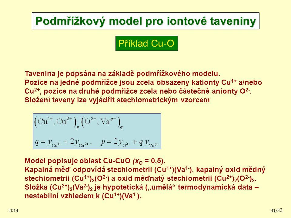 201431/33 Tavenina je popsána na základě podmřížkového modelu.