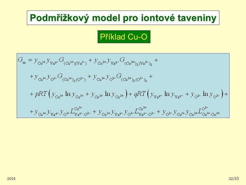 201432/33 Podmřížkový model pro iontové taveniny Příklad Cu-O