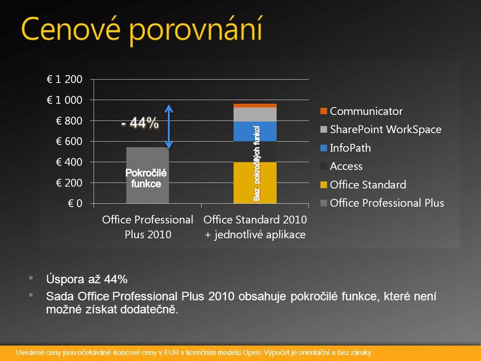 Úspora až 44% Sada Office Professional Plus 2010 obsahuje pokročilé funkce, které není možné získat dodatečně. Uvedené ceny jsou očekáváné koncové cen