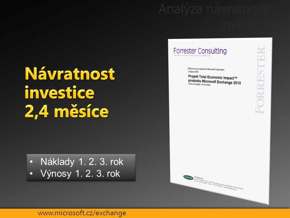 Náklady 1. 2. 3. rok Výnosy 1. 2. 3. rok Náklady 1. 2. 3. rok Výnosy 1. 2. 3. rok Analýza návratnosti investice www.microsoft.cz/exchange