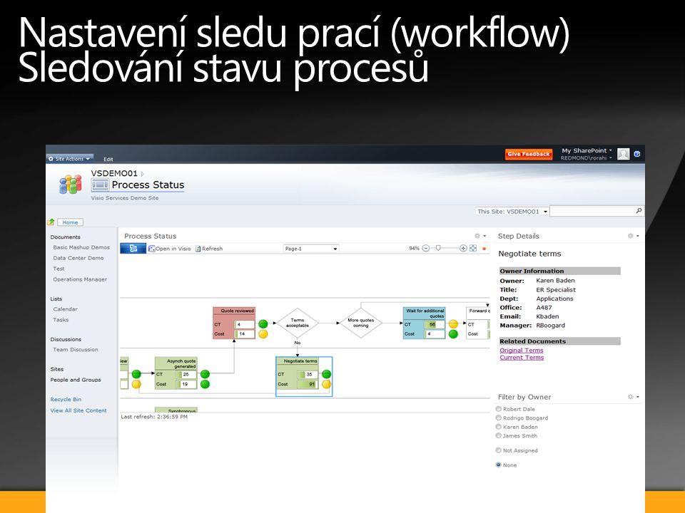 Nastavení sledu prací (workflow) Sledování stavu procesů