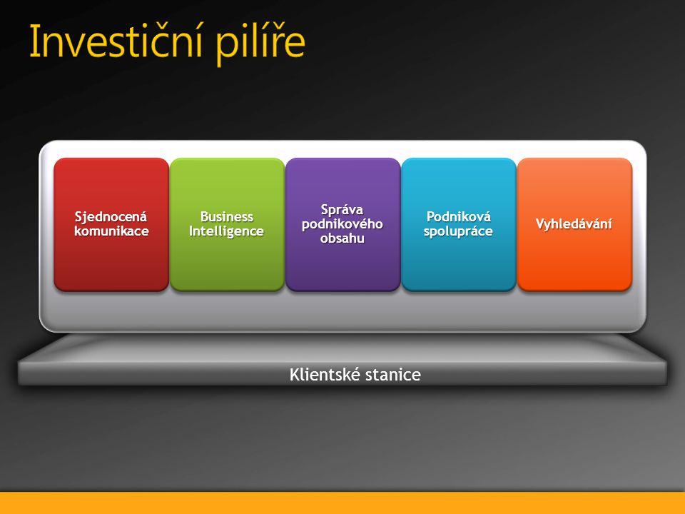 Klientské stanice Sjednocená komunikace Business Intelligence Správa podnikového obsahu Podniková spolupráce Vyhledávání