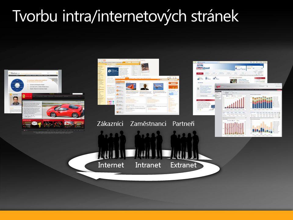 Tvorbu intra/internetových stránek Zákazníci Partneři Zaměstnanci Internet Extranet Intranet