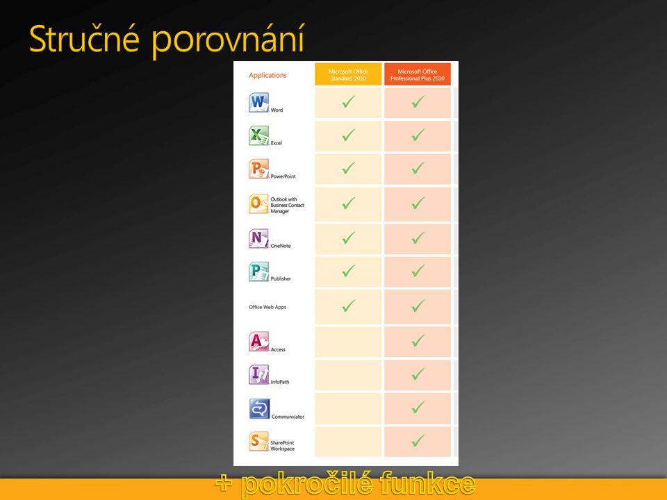 Pokročilé funkce není možné dokoupit později v rámci sad Office.