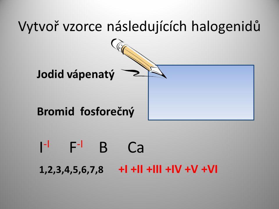 Oxidační čísla halogenidů Oxidační čísla píšeme římskou číslicí vpravo nad značkou.