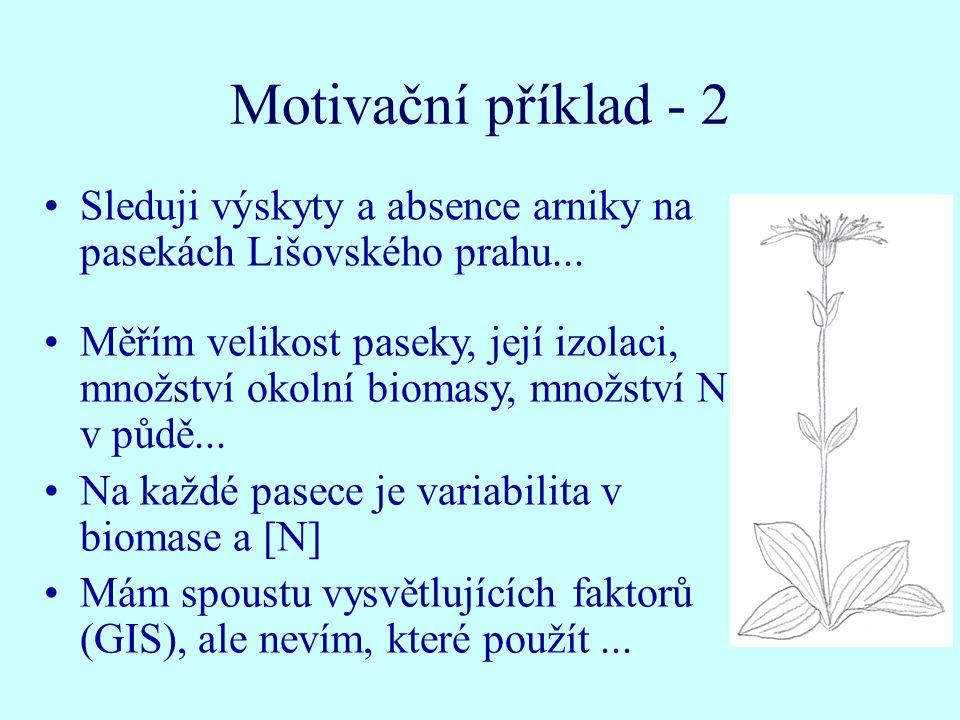 Motivační příklad - 2 Sleduji výskyty a absence arniky na pasekách Lišovského prahu...