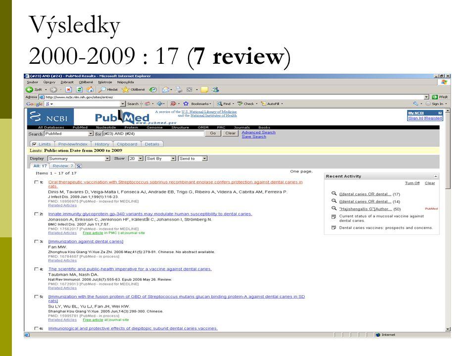 24 Výsledky 2000-2009 : 17 (7 review)