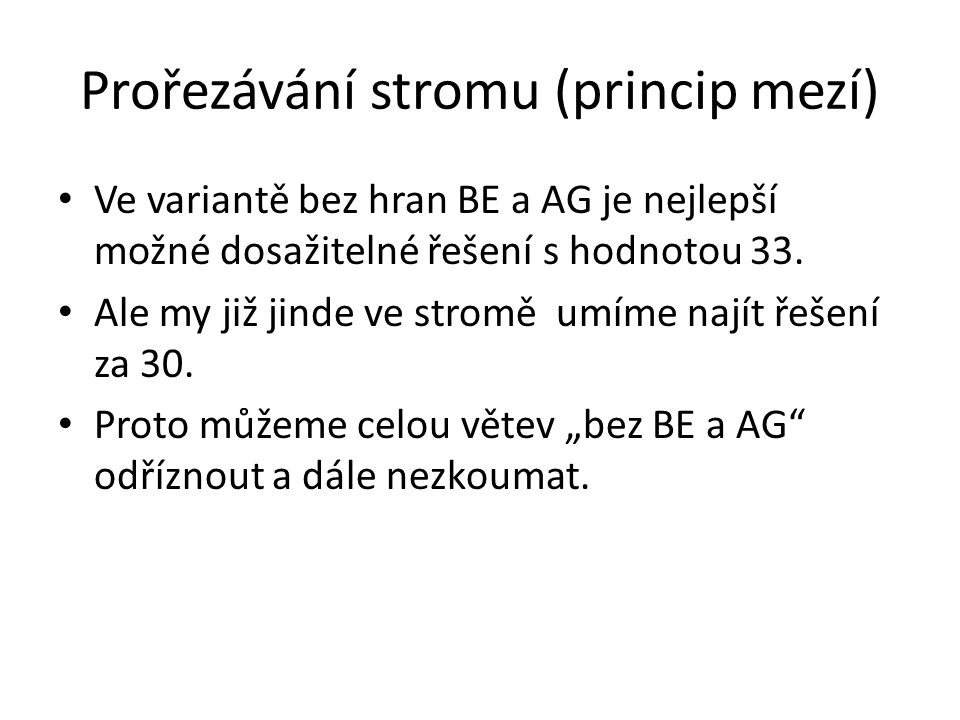 Prořezávání stromu (princip mezí) Ve variantě bez hran BE a AG je nejlepší možné dosažitelné řešení s hodnotou 33.