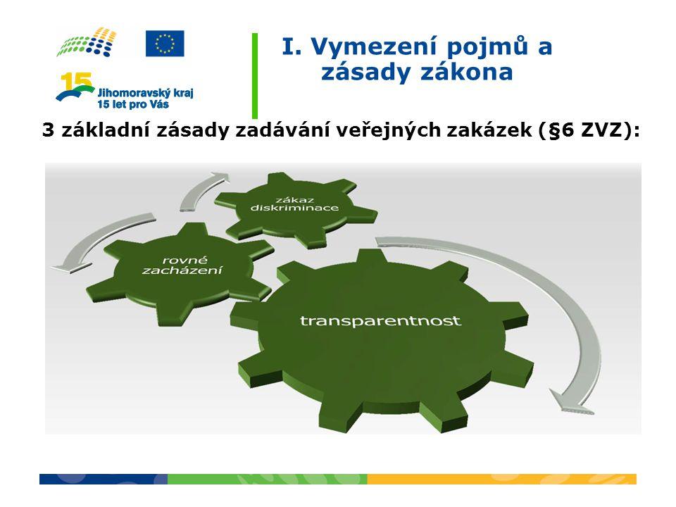 I. Vymezení pojmů a zásady zákona 3 základní zásady zadávání veřejných zakázek (§6 ZVZ):