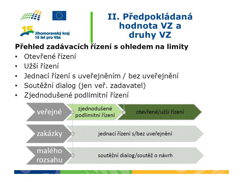 II. Předpokládaná hodnota VZ a druhy VZ Přehled zadávacích řízení s ohledem na limity Otevřené řízení Užší řízení Jednací řízení s uveřejněním / bez u