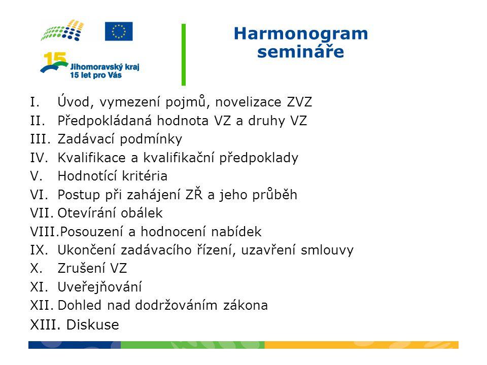 Harmonogram semináře I.Úvod, vymezení pojmů, novelizace ZVZ II.Předpokládaná hodnota VZ a druhy VZ III.Zadávací podmínky IV.Kvalifikace a kvalifikační