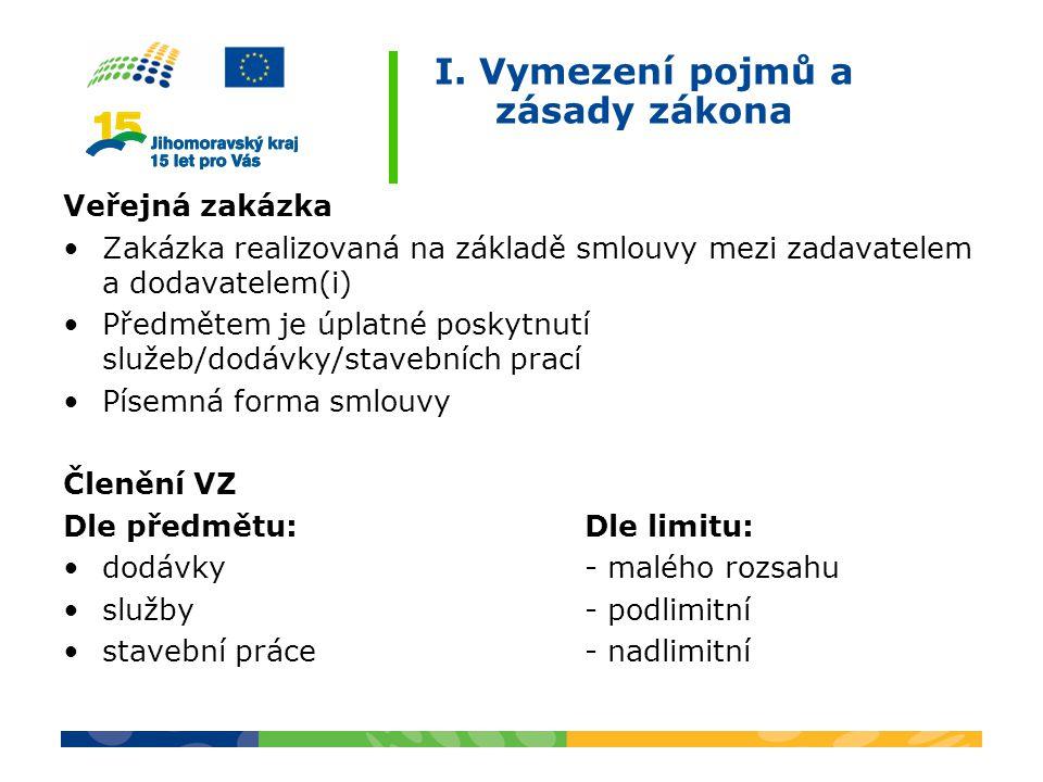 I. Vymezení pojmů a zásady zákona Veřejná zakázka Zakázka realizovaná na základě smlouvy mezi zadavatelem a dodavatelem(i) Předmětem je úplatné poskyt