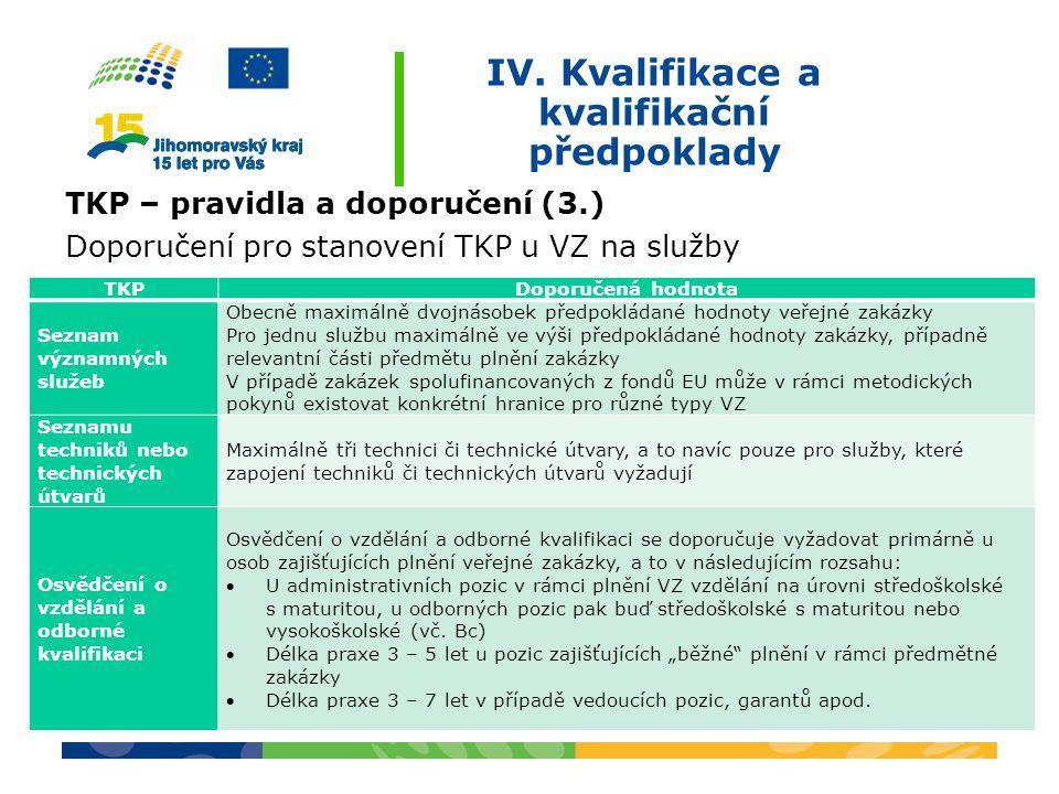 IV. Kvalifikace a kvalifikační předpoklady TKP – pravidla a doporučení (3.) Doporučení pro stanovení TKP u VZ na služby TKPDoporučená hodnota Seznam v