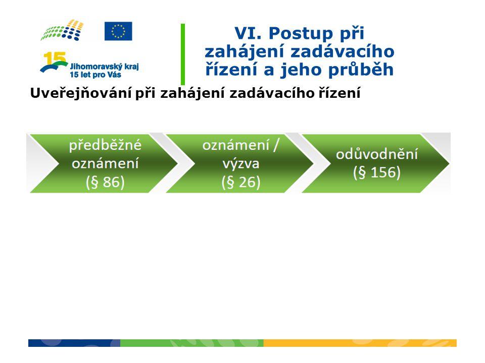 VI. Postup při zahájení zadávacího řízení a jeho průběh Uveřejňování při zahájení zadávacího řízení
